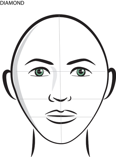 What is my Face Shape? diamond shaped face – Helen's Style