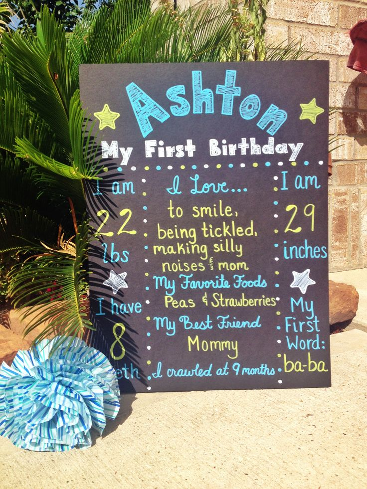 First birthday board template