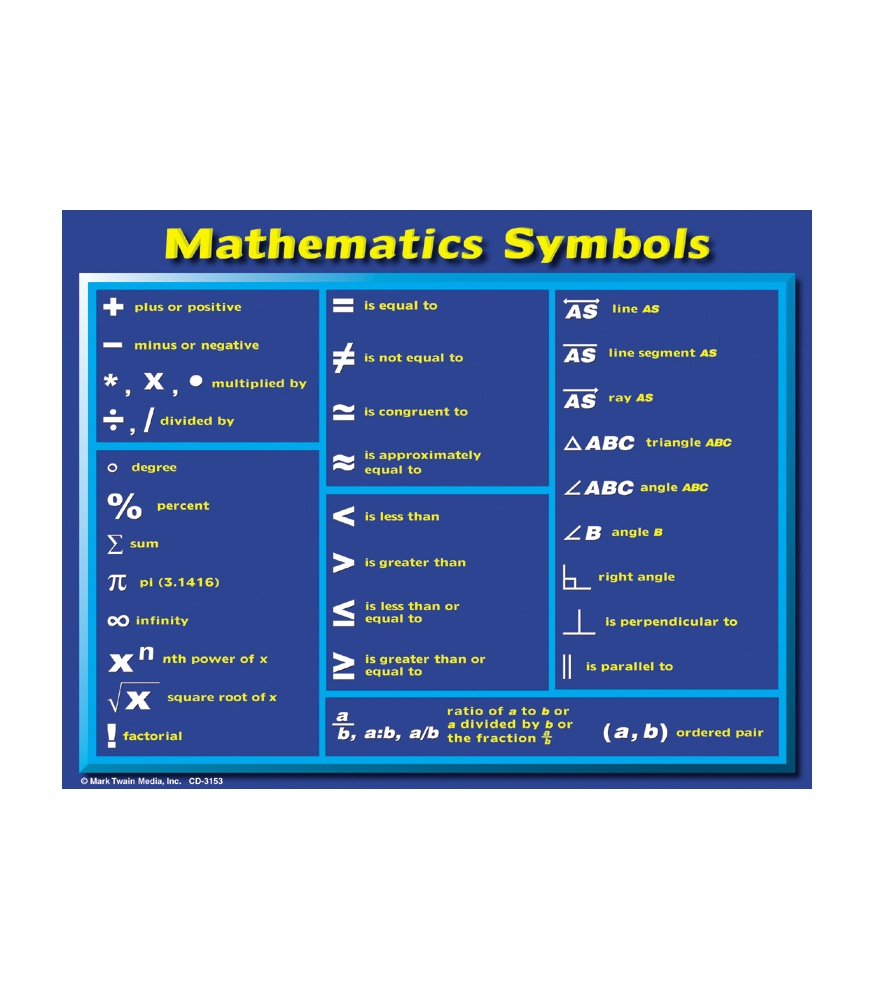 Pronunciation Of Mathematical Symbols Research Paper Service